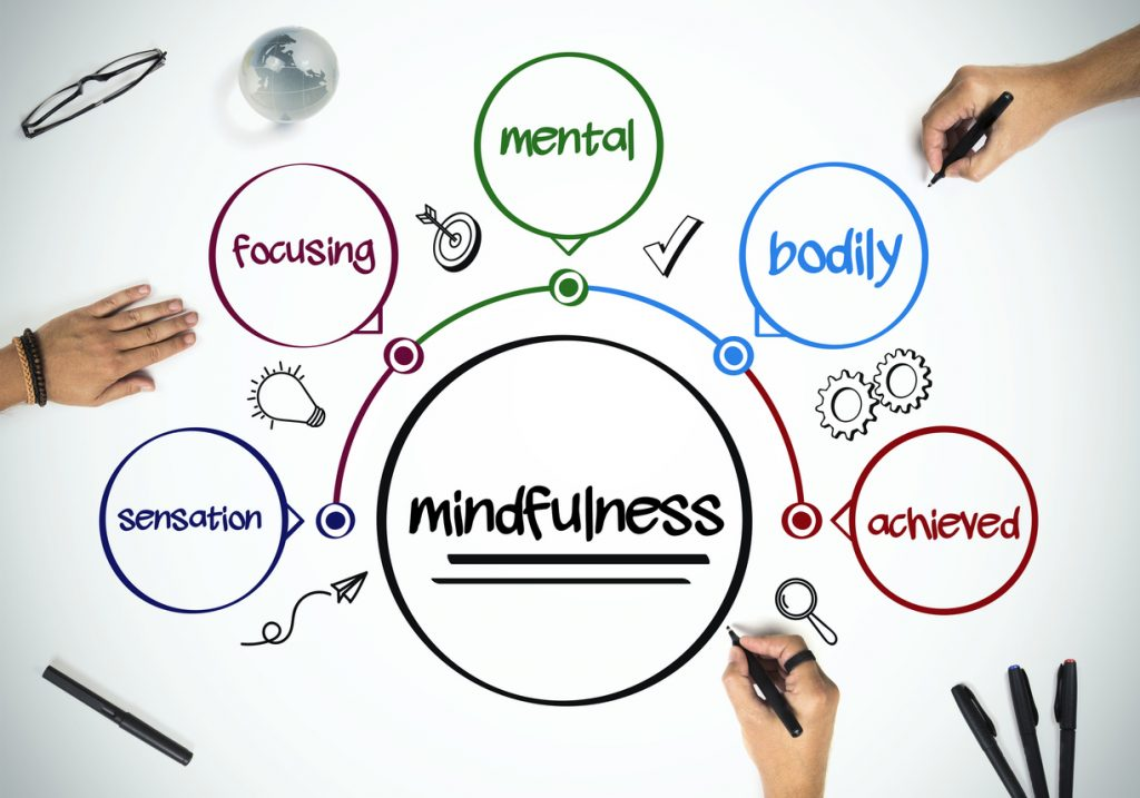mindfulness in the office